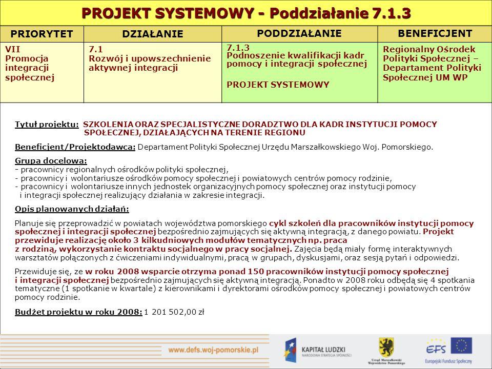PRIORYTETDZIAŁANIE PODDZIAŁANIEBENEFICJENT VII Promocja integracji społecznej 7.1 Rozwój i upowszechnienie aktywnej integracji 7.1.3 Podnoszenie kwalifikacji kadr pomocy i integracji społecznej PROJEKT SYSTEMOWY Regionalny Ośrodek Polityki Społecznej – Departament Polityki Społecznej UM WP Tytuł projektu: SZKOLENIA ORAZ SPECJALISTYCZNE DORADZTWO DLA KADR INSTYTUCJI POMOCY SPOŁECZNEJ, DZIAŁAJĄCYCH NA TERENIE REGIONU Beneficjent/Projektodawca: Departament Polityki Społecznej Urzędu Marszałkowskiego Woj.