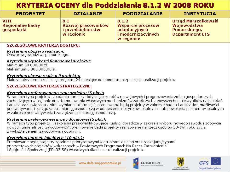 KRYTERIA OCENY dla Poddziałania 8.1.2 W 2008 ROKU PRIORYTETDZIAŁANIEPODDZIAŁANIEINSTYTUCJA VIII Regionalne kadry gospodarki 8.1 Rozwój pracowników i przedsiębiorstw w regionie 8.1.2 Wsparcie procesów adaptacyjnych i modernizacyjnych w regionie Urząd Marszałkowski Województwa Pomorskiego, Departament EFS SZCZEGÓŁOWE KRYTERIA DOSTĘPU: Kryterium obszaru realizacji: Obszar województwa pomorskiego.