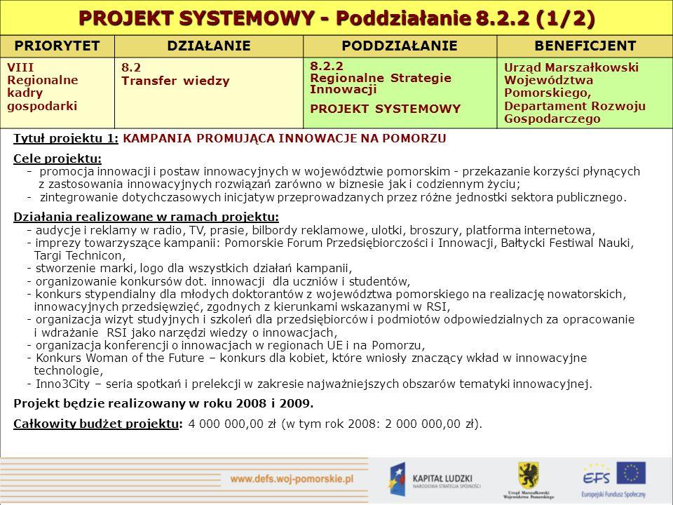 PRIORYTETDZIAŁANIEPODDZIAŁANIEBENEFICJENT VIII Regionalne kadry gospodarki 8.2 Transfer wiedzy 8.2.2 Regionalne Strategie Innowacji PROJEKT SYSTEMOWY Urząd Marszałkowski Województwa Pomorskiego, Departament Rozwoju Gospodarczego Tytuł projektu 1: KAMPANIA PROMUJĄCA INNOWACJE NA POMORZU Cele projektu: - promocja innowacji i postaw innowacyjnych w województwie pomorskim - przekazanie korzyści płynących z zastosowania innowacyjnych rozwiązań zarówno w biznesie jak i codziennym życiu; - zintegrowanie dotychczasowych inicjatyw przeprowadzanych przez różne jednostki sektora publicznego.