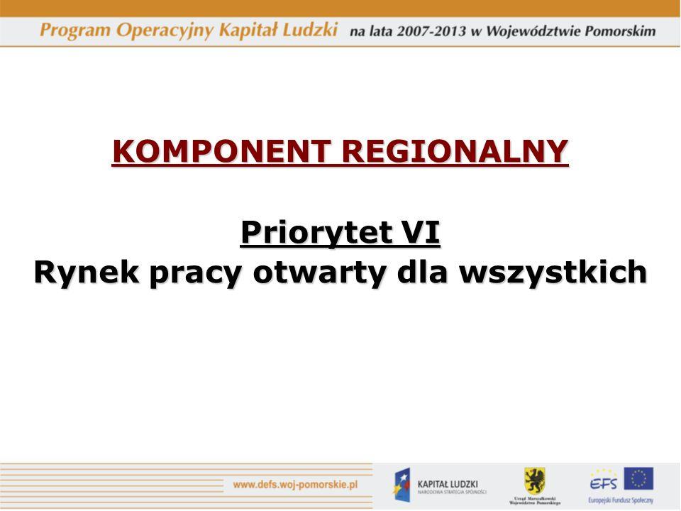 KOMPONENT REGIONALNY Priorytet VI Rynek pracy otwarty dla wszystkich