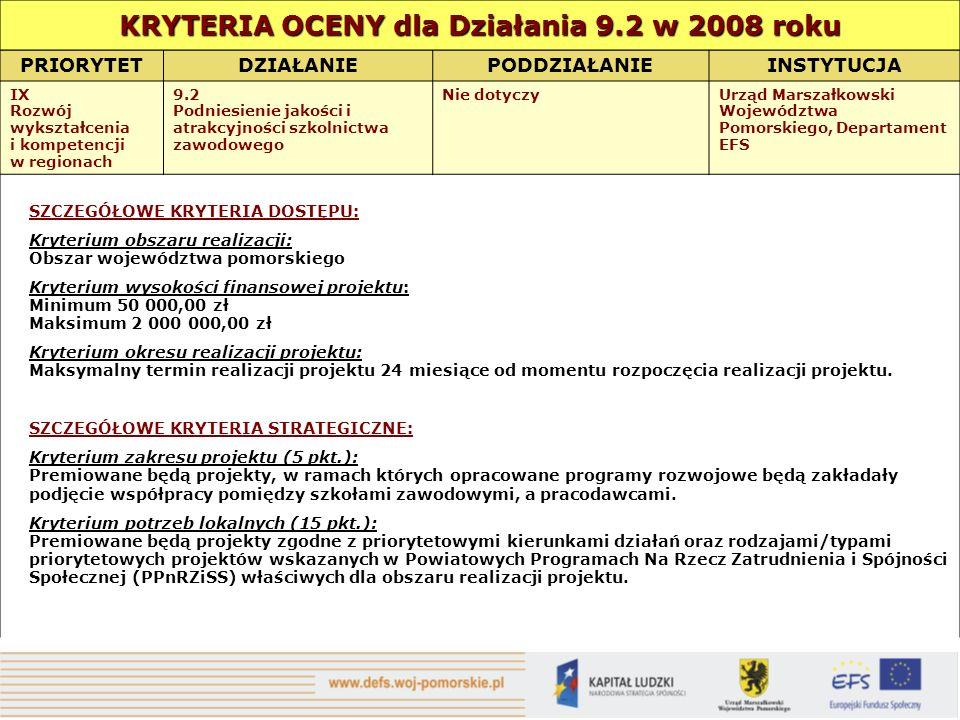 PRIORYTETDZIAŁANIEPODDZIAŁANIEINSTYTUCJA IX Rozwój wykształcenia i kompetencji w regionach 9.2 Podniesienie jakości i atrakcyjności szkolnictwa zawodowego Nie dotyczyUrząd Marszałkowski Województwa Pomorskiego, Departament EFS SZCZEGÓŁOWE KRYTERIA DOSTĘPU: Kryterium obszaru realizacji: Obszar województwa pomorskiego Kryterium wysokości finansowej projektu: Minimum 50 000,00 zł Maksimum 2 000 000,00 zł Kryterium okresu realizacji projektu: Maksymalny termin realizacji projektu 24 miesiące od momentu rozpoczęcia realizacji projektu.