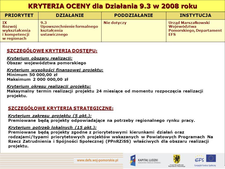PRIORYTETDZIAŁANIEPODDZIAŁANIEINSTYTUCJA IX Rozwój wykształcenia i kompetencji w regionach 9.3 Upowszechnienie formalnego kształcenia ustawicznego Nie dotyczyUrząd Marszałkowski Województwa Pomorskiego, Departament EFS SZCZEGÓŁOWE KRYTERIA DOSTĘPU: Kryterium obszaru realizacji: Obszar województwa pomorskiego Kryterium wysokości finansowej projektu: Minimum 50 000,00 zł Maksimum 2 000 000,00 zł Kryterium okresu realizacji projektu: Maksymalny termin realizacji projektu 24 miesiące od momentu rozpoczęcia realizacji projektu.