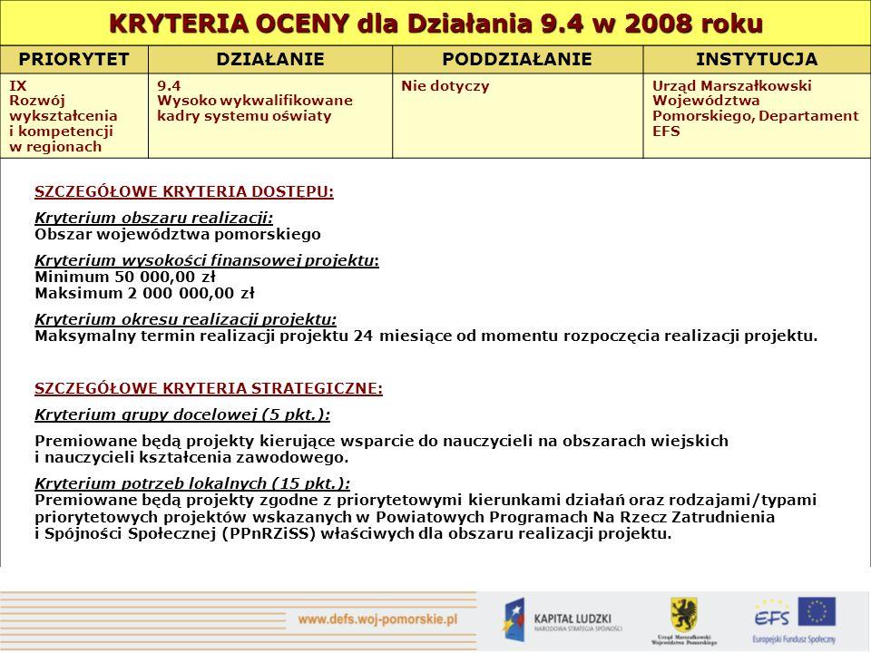 PRIORYTETDZIAŁANIEPODDZIAŁANIEINSTYTUCJA IX Rozwój wykształcenia i kompetencji w regionach 9.4 Wysoko wykwalifikowane kadry systemu oświaty Nie dotyczyUrząd Marszałkowski Województwa Pomorskiego, Departament EFS SZCZEGÓŁOWE KRYTERIA DOSTĘPU: Kryterium obszaru realizacji: Obszar województwa pomorskiego Kryterium wysokości finansowej projektu: Minimum 50 000,00 zł Maksimum 2 000 000,00 zł Kryterium okresu realizacji projektu: Maksymalny termin realizacji projektu 24 miesiące od momentu rozpoczęcia realizacji projektu.