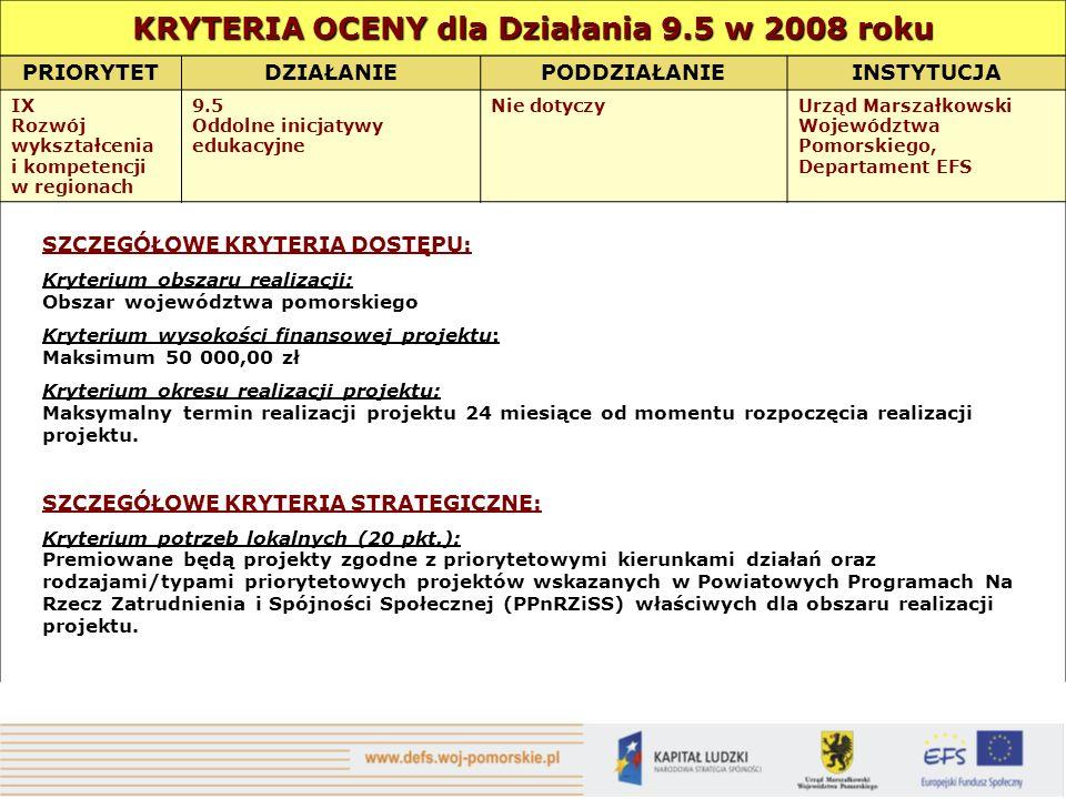 PRIORYTETDZIAŁANIEPODDZIAŁANIEINSTYTUCJA IX Rozwój wykształcenia i kompetencji w regionach 9.5 Oddolne inicjatywy edukacyjne Nie dotyczyUrząd Marszałkowski Województwa Pomorskiego, Departament EFS SZCZEGÓŁOWE KRYTERIA DOSTĘPU: Kryterium obszaru realizacji: Obszar województwa pomorskiego Kryterium wysokości finansowej projektu: Maksimum 50 000,00 zł Kryterium okresu realizacji projektu: Maksymalny termin realizacji projektu 24 miesiące od momentu rozpoczęcia realizacji projektu.