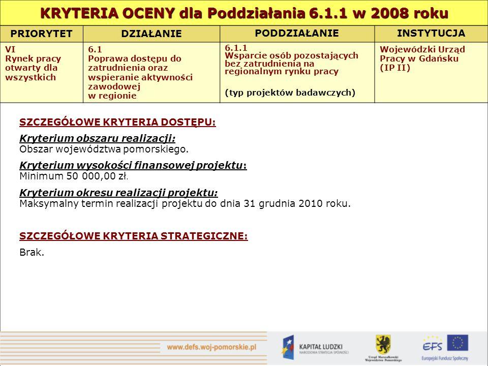 PRIORYTETDZIAŁANIE PODDZIAŁANIEINSTYTUCJA VI Rynek pracy otwarty dla wszystkich 6.1 Poprawa dostępu do zatrudnienia oraz wspieranie aktywności zawodowej w regionie 6.1.1 Wsparcie osób pozostających bez zatrudnienia na regionalnym rynku pracy (typ projektów badawczych) Wojewódzki Urząd Pracy w Gdańsku (IP II) SZCZEGÓŁOWE KRYTERIA DOSTĘPU: Kryterium obszaru realizacji: Obszar województwa pomorskiego.