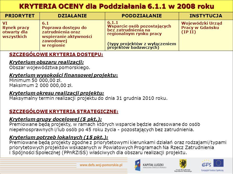 PRIORYTETDZIAŁANIE PODDZIAŁANIEINSTYTUCJA VI Rynek pracy otwarty dla wszystkich 6.1 Poprawa dostępu do zatrudnienia oraz wspieranie aktywności zawodowej w regionie 6.1.1 Wsparcie osób pozostających bez zatrudnienia na regionalnym rynku pracy (typy projektów z wyłączeniem projektów badawczych) Wojewódzki Urząd Pracy w Gdańsku (IP II) SZCZEGÓŁOWE KRYTERIA DOSTĘPU: Kryterium obszaru realizacji: Obszar województwa pomorskiego.
