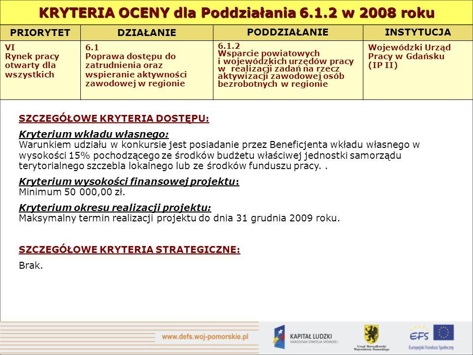 PRIORYTETDZIAŁANIE PODDZIAŁANIEINSTYTUCJA VI Rynek pracy otwarty dla wszystkich 6.1 Poprawa dostępu do zatrudnienia oraz wspieranie aktywności zawodowej w regionie 6.1.2 Wsparcie powiatowych i wojewódzkich urzędów pracy w realizacji zadań na rzecz aktywizacji zawodowej osób bezrobotnych w regionie Wojewódzki Urząd Pracy w Gdańsku (IP II) SZCZEGÓŁOWE KRYTERIA DOSTĘPU: Kryterium wkładu własnego: Warunkiem udziału w konkursie jest posiadanie przez Beneficjenta wkładu własnego w wysokości 15% pochodzącego ze środków budżetu właściwej jednostki samorządu terytorialnego szczebla lokalnego lub ze środków funduszu pracy..