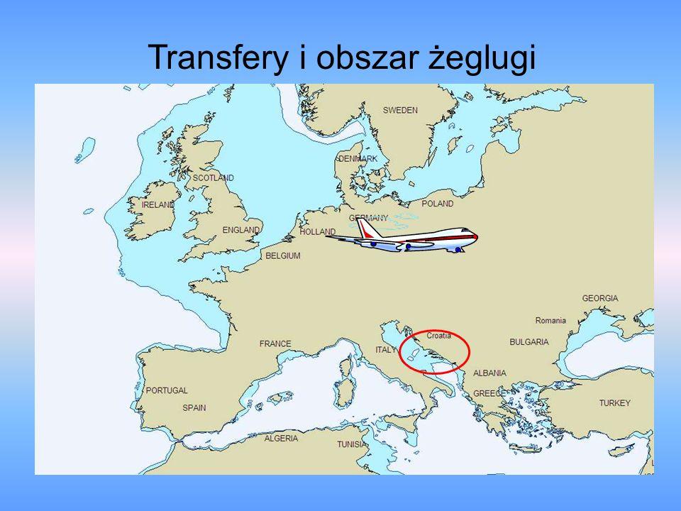 Transfery i obszar żeglugi
