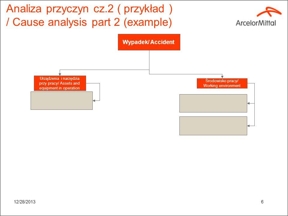 12/28/20135 Analiza przyczyn cz.1 ( przykład ) / Cause analysis part 1 (example) Wypadek/ Accident Przykładowy rozdział analizy Ludzie/ People Proces/