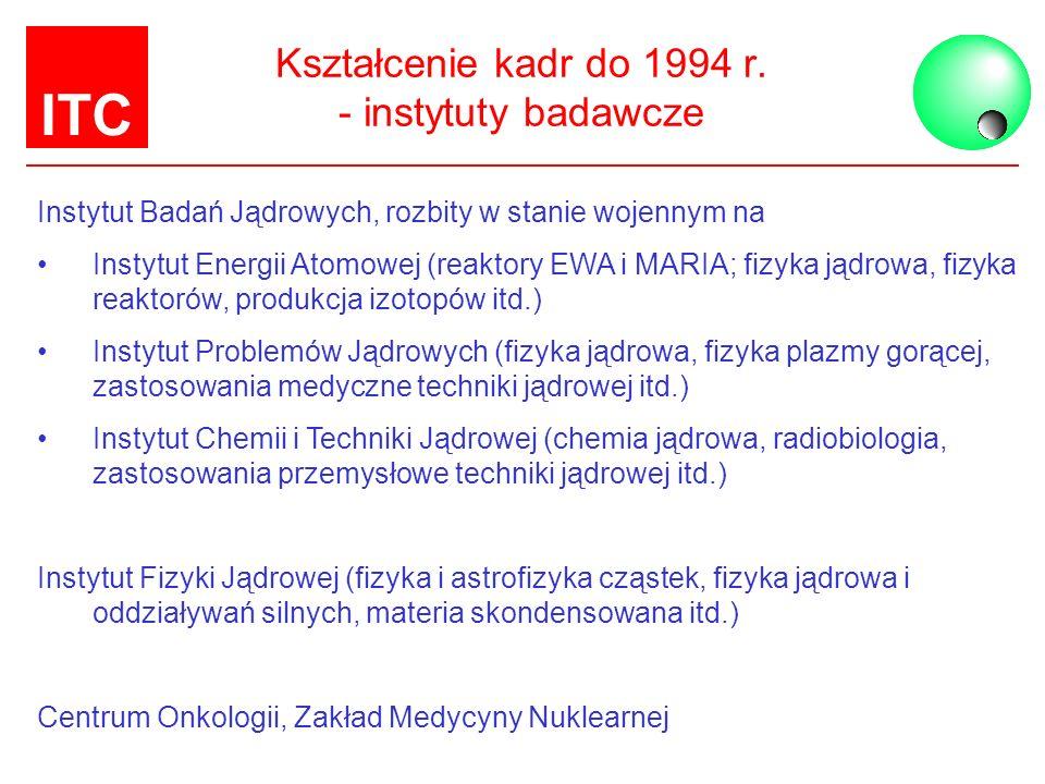 ITC Kształcenie kadr do 1994 r. - instytuty badawcze Instytut Badań Jądrowych, rozbity w stanie wojennym na Instytut Energii Atomowej (reaktory EWA i