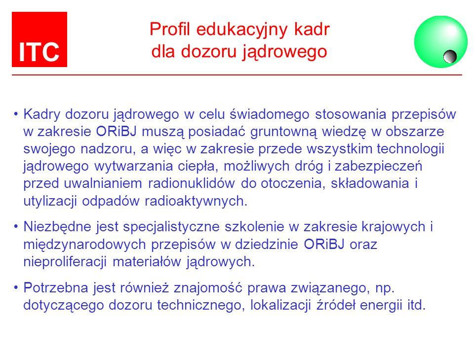 ITC Profil edukacyjny kadr dla dozoru jądrowego Kadry dozoru jądrowego w celu świadomego stosowania przepisów w zakresie ORiBJ muszą posiadać gruntown