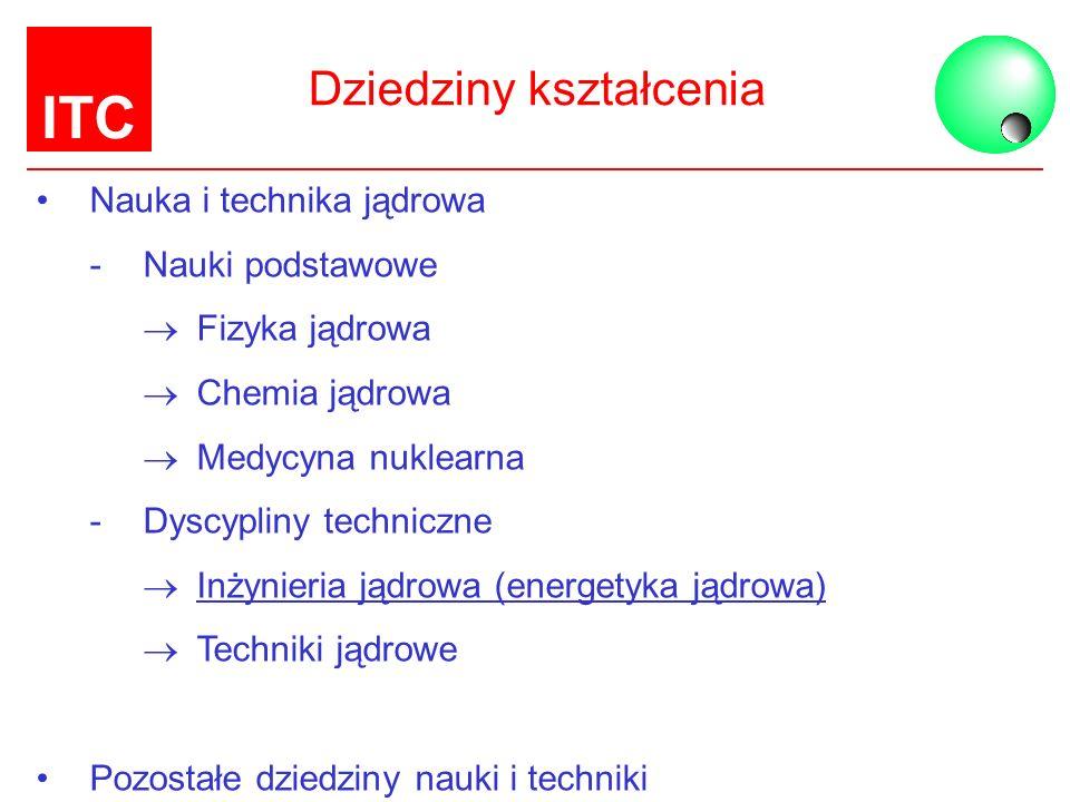 ITC Dziedziny kształcenia Nauka i technika jądrowa -Nauki podstawowe Fizyka jądrowa Chemia jądrowa Medycyna nuklearna -Dyscypliny techniczne Inżynieri