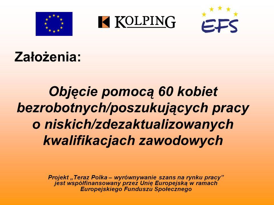 Założenia: Projekt Teraz Polka – wyrównywanie szans na rynku pracy jest współfinansowany przez Unię Europejską w ramach Europejskiego Funduszu Społecznego Objęcie pomocą 60 kobiet bezrobotnych/poszukujących pracy o niskich/zdezaktualizowanych kwalifikacjach zawodowych