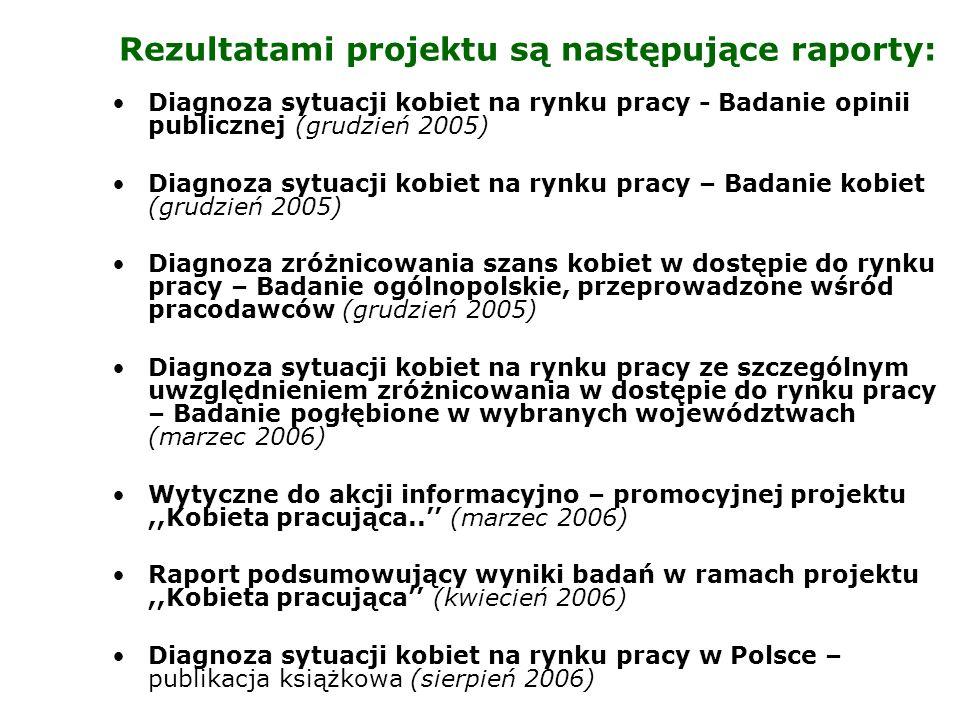 PODSUMOWANIE - PLURALISTYCZNA IGNORANCJA.