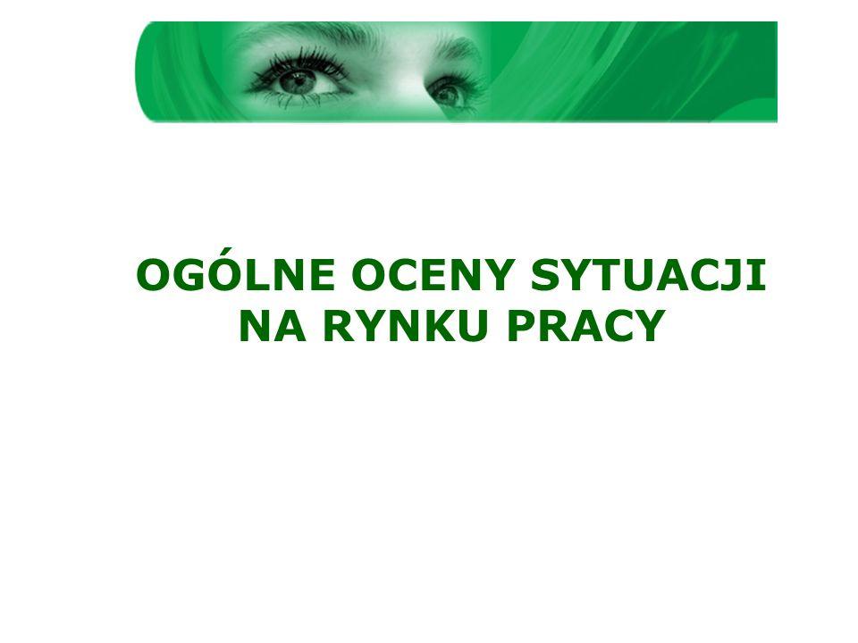 Jak na tle sytuacji ogólnopolskiej oceniłby/łaby Pan/i sytuację na rynku pracy w swoim województwie.