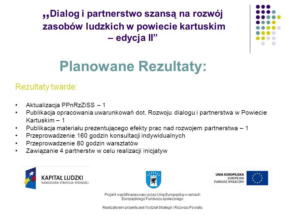 Dialog i partnerstwo szansą na rozwój zasobów ludzkich w powiecie kartuskim – edycja II Projekt współfinansowany przez Unię Europejską w ramach Europejskiego Funduszu społecznego Realizatorem projektu jest Wydział Strategii i Rozwoju Powiatu Planowane Rezultaty: Rezultaty twarde: Aktualizacja PPnRzZiSS – 1 Publikacja opracowania uwarunkowań dot.