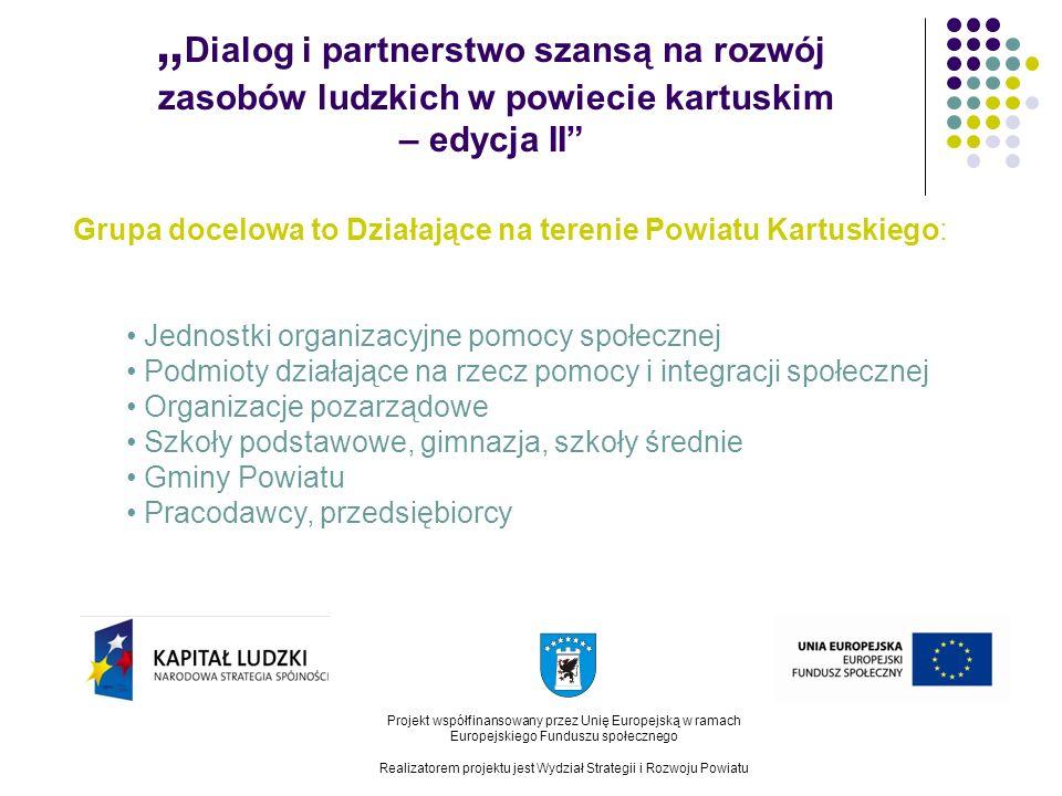 Dialog i partnerstwo szansą na rozwój zasobów ludzkich w powiecie kartuskim – edycja II Projekt współfinansowany przez Unię Europejską w ramach Europejskiego Funduszu społecznego Realizatorem projektu jest Wydział Strategii i Rozwoju Powiatu Działania: 1.Prowadzenie punktu konsultacyjnego w siedzibie Starostwa Indywidualne konsultacje i doradztwo dla osób i podmiotów zainteresowanych realizacją przedsięwzięć na rzecz rozwoju powiatu w ramach PO KL Kojarzenie potencjalnych partnerów Działania promocyjno informacyjne PO KL, EFS, PPnRzZiSS Informacje na temat konkursów priorytetów i możliwych do realizacji projektów