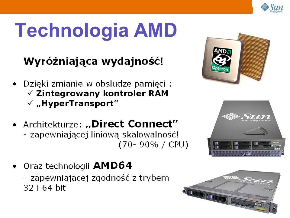 Sun Proprietary/Confidential: Internal Use Only Sun Fire V40z Compute - 2 lub 4 procesory AMD Opteron - Max 32 GB RAM I/O - 6 dysków o poj.