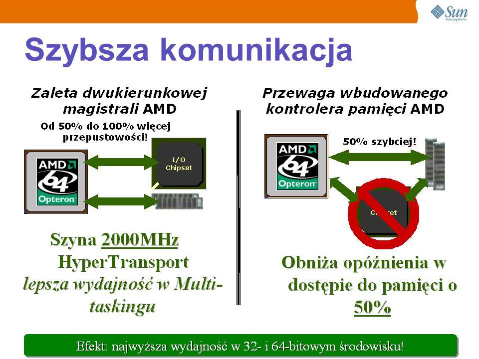 Sun Proprietary/Confidential: Internal Use Only Sun Ultra 20 - specyfikacja: Wydajność AMDOpteron(dual-corew planach) Memory: do 4 GB (DDR-400MHz;unbuffered) 4xPCI (33MHz, 32-bit) 1xPCI Express-x16 2xPCI Express-x1 Grafika PCI Express NVIDIAQuadroNVS2802-D NVIDIAQuadroFX1400 midrange3-D PCI: ATIRageXLgraphics I/O Nośniki optyczne: DVD-ROM, DVD RW HDD : SATA (2 HDD, łącznie do 500 GB) Obudowa Mini-tower USB 2.0,FireWire1394, Audio (AC97) PCIcards: SCSI,GigE, RAID (0,1) Gwarancja 3 lata, następny dzień roboczy Możliwyupgradedo 5 lat na sprzęt Usługisupportudla hardware,SolarisOS, iLinux od 2 990 PLN
