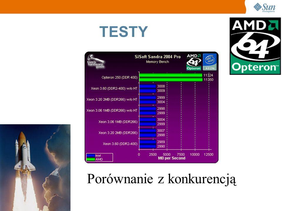 Sun Proprietary/Confidential: Internal Use Only od 7 100 PLN
