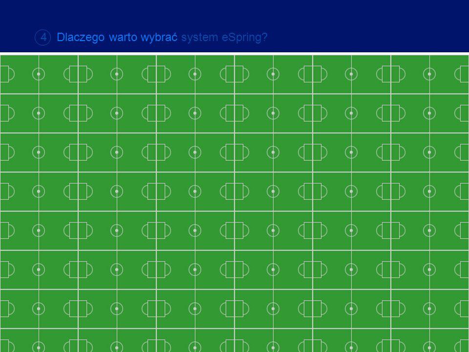 Jest to powierzchnia większa od 69 boisk do gry w piłkę nożną 4 Dlaczego warto wybrać system eSpring?