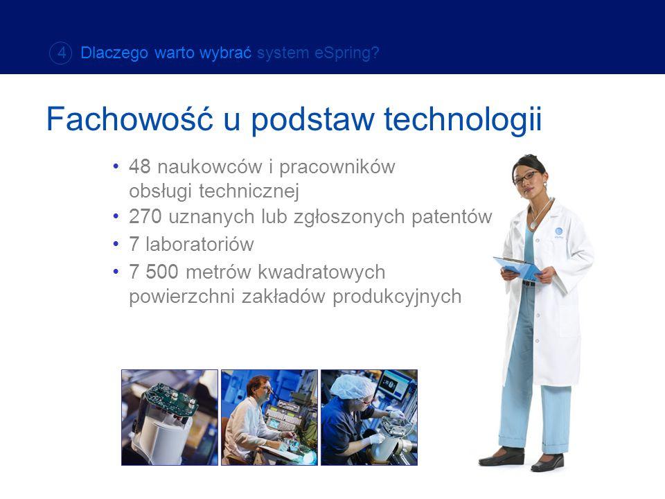 7 500 metrów kwadratowych powierzchni zakładów produkcyjnych Fachowość u podstaw technologii 48 naukowców i pracowników obsługi technicznej 270 uznany