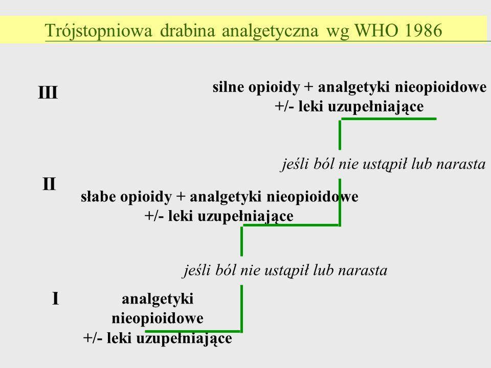 silne opioidy + analgetyki nieopioidowe +/- leki uzupełniające słabe opioidy + analgetyki nieopioidowe +/- leki uzupełniające analgetyki nieopioidowe