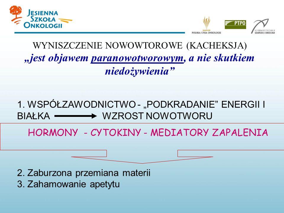 WYNISZCZENIE NOWOWTOROWE (KACHEKSJA) jest objawem paranowotworowym, a nie skutkiem niedożywienia 1. WSPÓŁZAWODNICTWO - PODKRADANIE ENERGII I BIAŁKAWZR