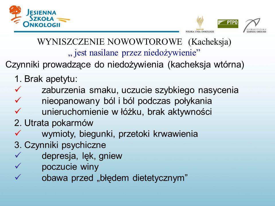 WYNISZCZENIE NOWOWTOROWE (Kacheksja) jest nasilane przez niedożywienie Czynniki prowadzące do niedożywienia (kacheksja wtórna) 1. Brak apetytu: zaburz