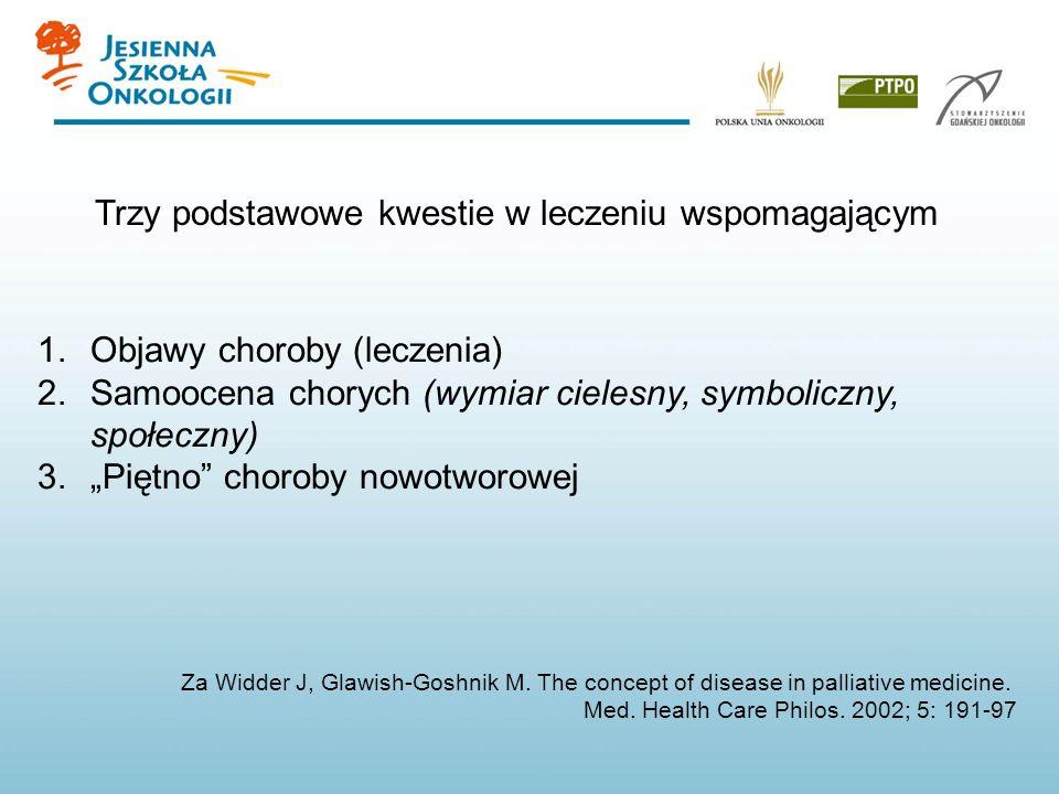 Trzy podstawowe kwestie w leczeniu wspomagającym 1.Objawy choroby (leczenia) 2.Samoocena chorych (wymiar cielesny, symboliczny, społeczny) 3.Piętno ch