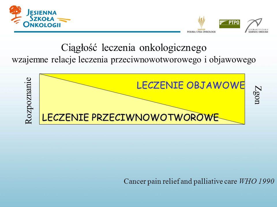 LECZENIE PRZECIWNOWOTWOROWE LECZENIE OBJAWOWE Rozpoznanie Zgon Cancer pain relief and palliative care WHO 1990 Ciągłość leczenia onkologicznego wzajem