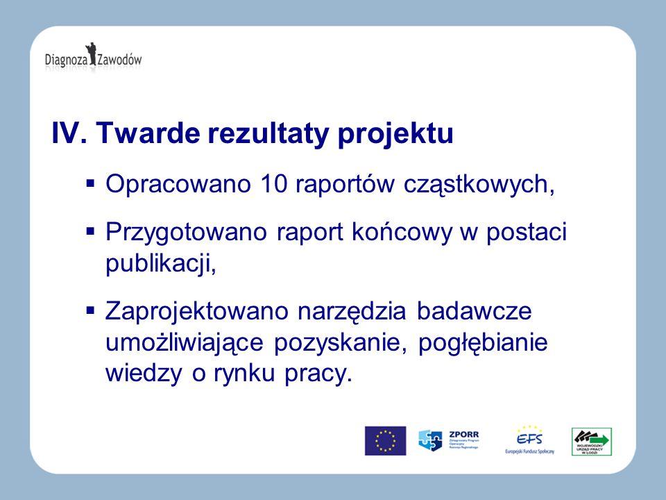 IV. Twarde rezultaty projektu Opracowano 10 raportów cząstkowych, Przygotowano raport końcowy w postaci publikacji, Zaprojektowano narzędzia badawcze
