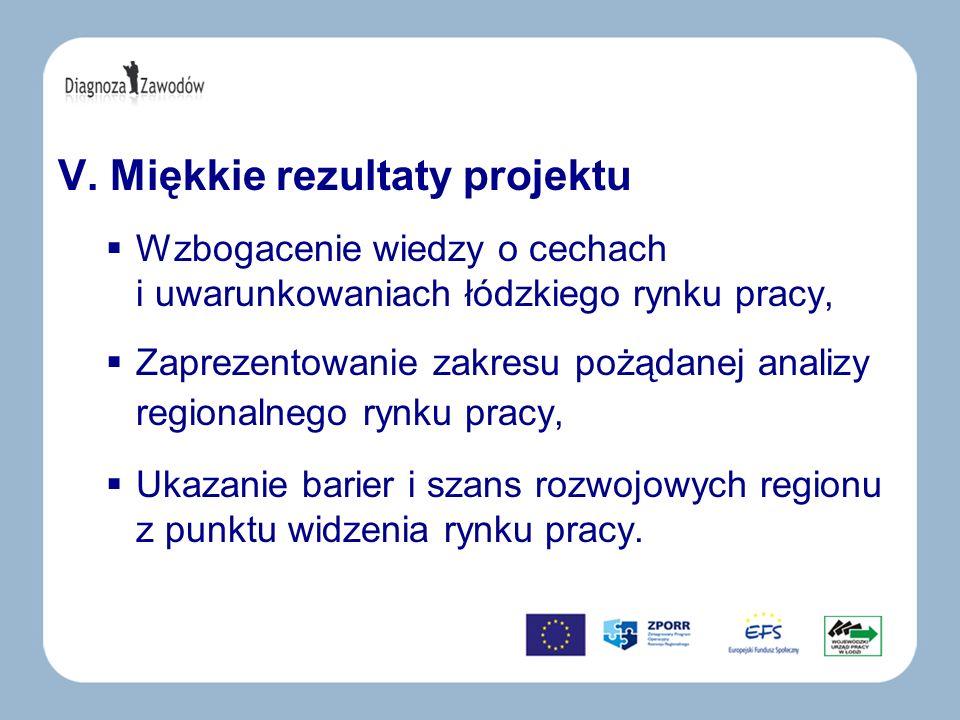 V. Miękkie rezultaty projektu Wzbogacenie wiedzy o cechach i uwarunkowaniach łódzkiego rynku pracy, Zaprezentowanie zakresu pożądanej analizy regional