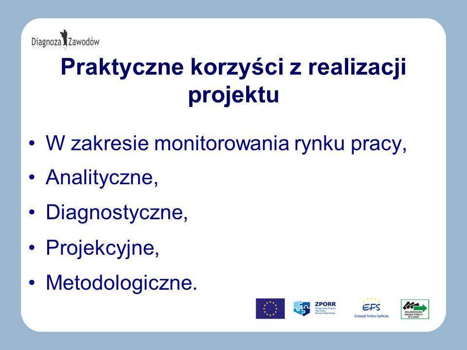 W zakresie monitorowania rynku pracy, Analityczne, Diagnostyczne, Projekcyjne, Metodologiczne. Praktyczne korzyści z realizacji projektu