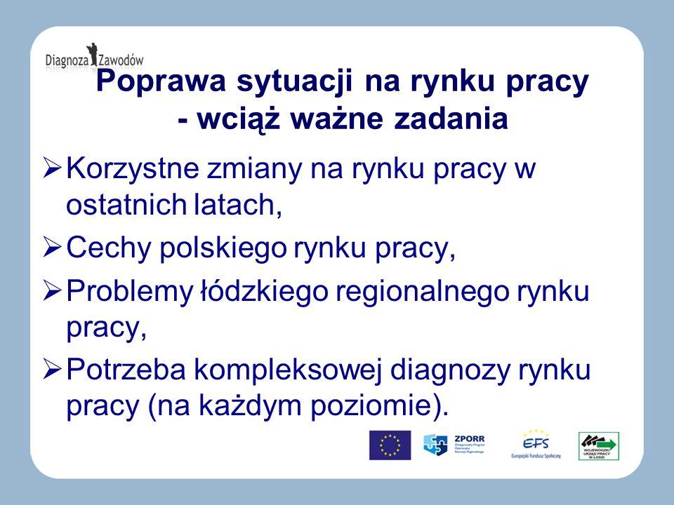 Poprawa sytuacji na rynku pracy - wciąż ważne zadania Korzystne zmiany na rynku pracy w ostatnich latach, Cechy polskiego rynku pracy, Problemy łódzkiego regionalnego rynku pracy, Potrzeba kompleksowej diagnozy rynku pracy (na każdym poziomie).