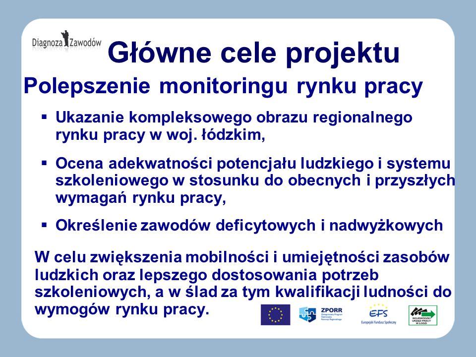 Główne cele projektu Polepszenie monitoringu rynku pracy Ukazanie kompleksowego obrazu regionalnego rynku pracy w woj. łódzkim, Ocena adekwatności pot