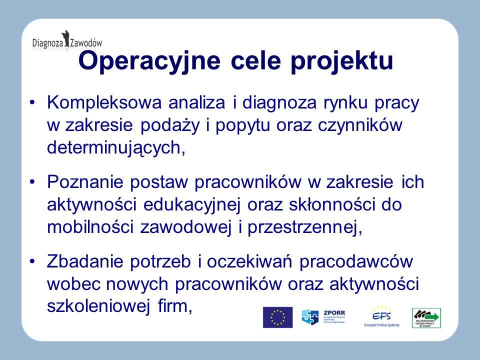 Operacyjne cele projektu Kompleksowa analiza i diagnoza rynku pracy w zakresie podaży i popytu oraz czynników determinujących, Poznanie postaw pracown