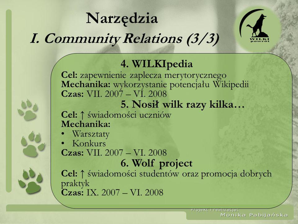 Narzędzia I. Community Relations (3/3) 4. WILKIpedia Cel: zapewnienie zaplecza merytorycznego Mechanika: wykorzystanie potencjału Wikipedii Czas: VII.
