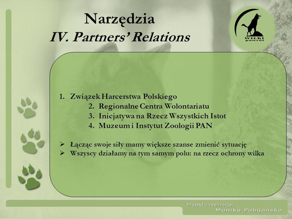 Narzędzia IV. Partners Relations 1.Związek Harcerstwa Polskiego 2. Regionalne Centra Wolontariatu 3. Inicjatywa na Rzecz Wszystkich Istot 4. Muzeum i