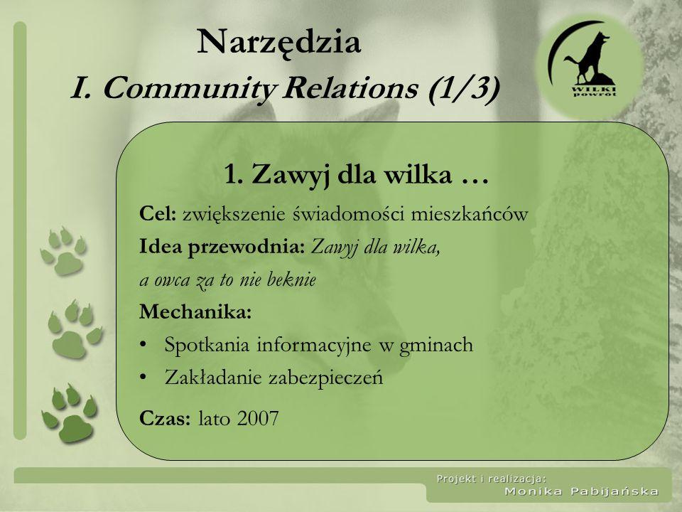 Narzędzia I. Community Relations (1/3) 1. Zawyj dla wilka … Cel: zwiększenie świadomości mieszkańców Idea przewodnia: Zawyj dla wilka, a owca za to ni
