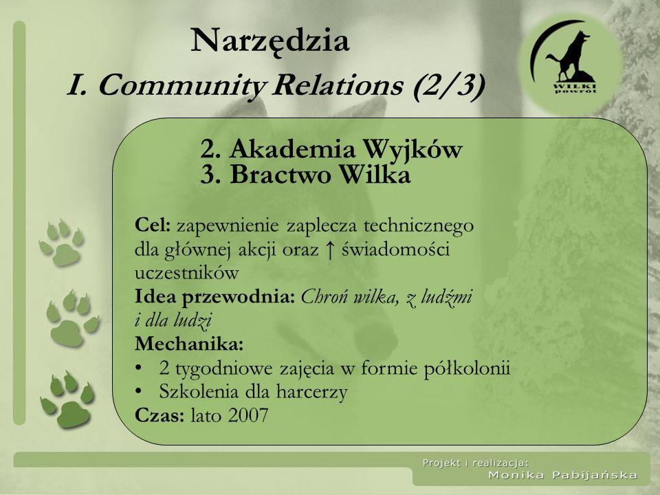 Narzędzia I. Community Relations (2/3) 2. Akademia Wyjków 3. Bractwo Wilka Cel: zapewnienie zaplecza technicznego dla głównej akcji oraz świadomości u