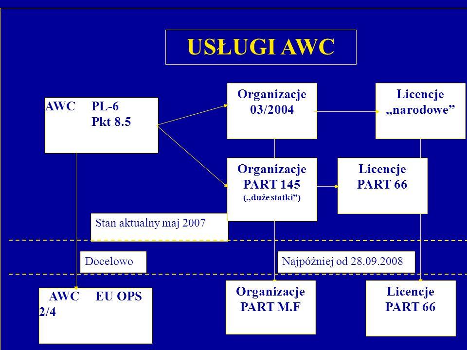 AWCEU OPS 2/4 USŁUGI AWC AWCPL-6 Pkt 8.5 Organizacje 03/2004 Licencje narodowe Licencje PART 66 Stan aktualny maj 2007 Najpóźniej od 28.09.2008 Organi