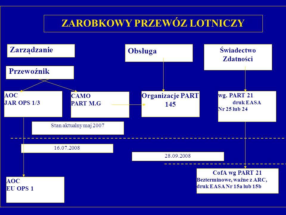 ZAROBKOWY PRZEWÓZ LOTNICZY Zarządzanie Świadectwo Zdatności AOC JAR OPS 1/3 CAMO PART M.G Organizacje PART 145 Obsługa wg. PART 21 druk EASA Nr 25 lub