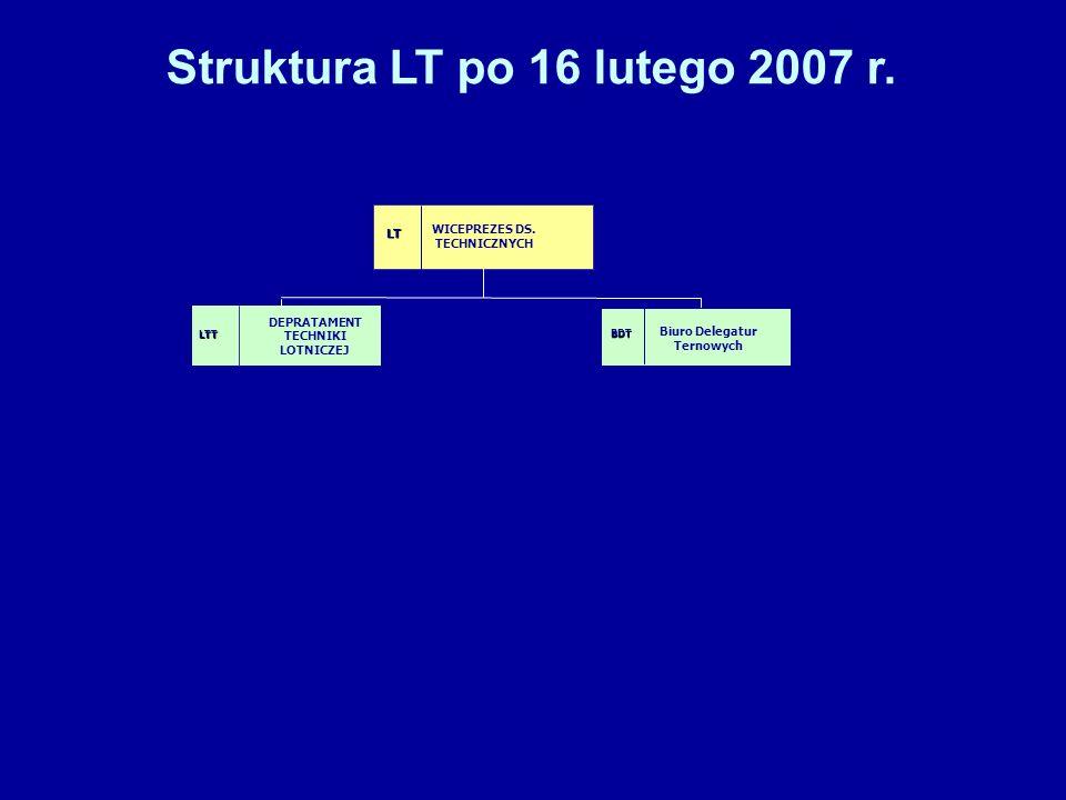 Struktura LT po 16 lutego 2007 r. WICEPREZES DS. TECHNICZNYCH DEPRATAMENT TECHNIKI LOTNICZEJ LT LTT Biuro Delegatur Ternowych BDT