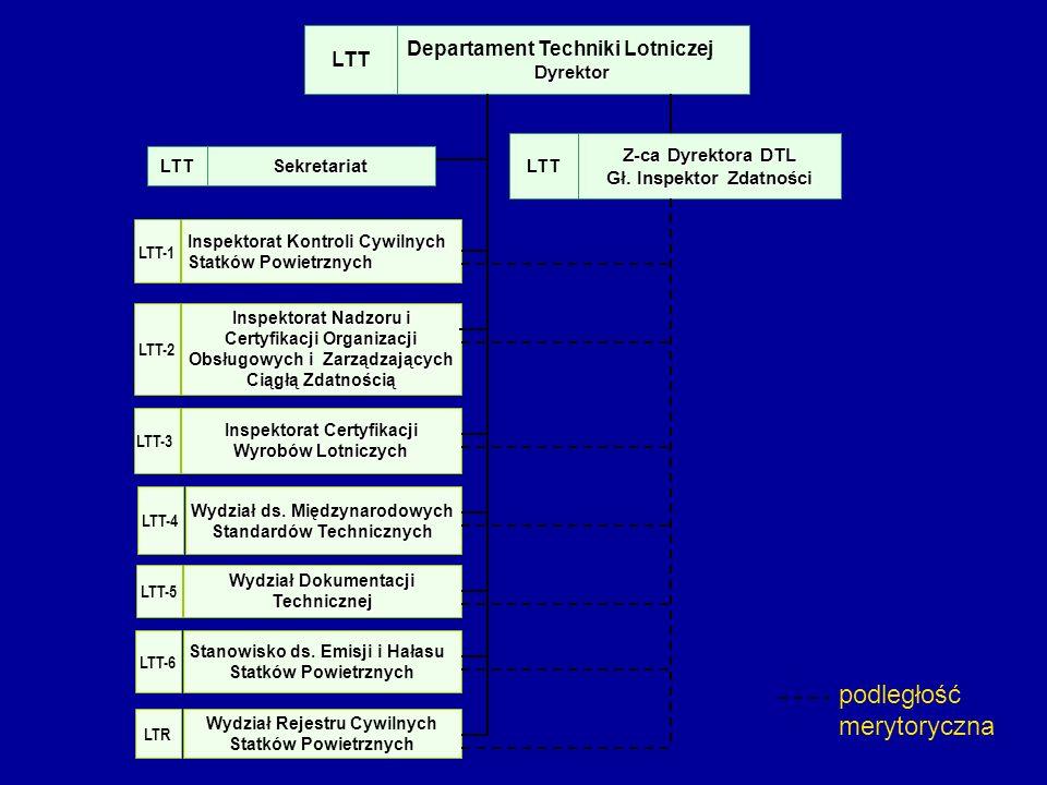 Inspektorat Kontroli Cywilnych Statków Powietrznych LTT-1 Inspektorat Nadzoru i Certyfikacji Organizacji Obsługowych i Zarządzających Ciągłą Zdatności