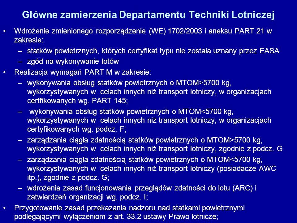Wdrożenie zmienionego rozporządzenie (WE) 1702/2003 i aneksu PART 21 w zakresie: –statków powietrznych, których certyfikat typu nie została uznany prz