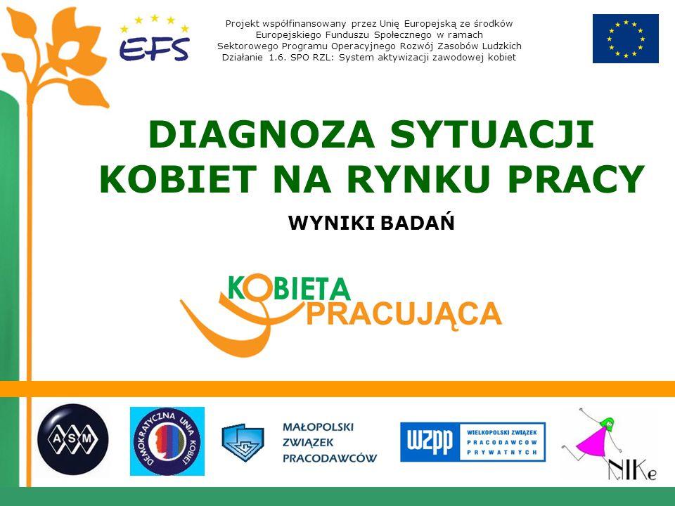Projekt współfinansowany przez Unię Europejską ze środków Europejskiego Funduszu Społecznego w ramach Sektorowego Programu Operacyjnego Rozwój Zasobów