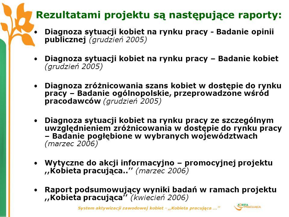 System aktywizacji zawodowej kobiet -,,Kobieta pracująca... Rezultatami projektu są następujące raporty: Diagnoza sytuacji kobiet na rynku pracy - Bad