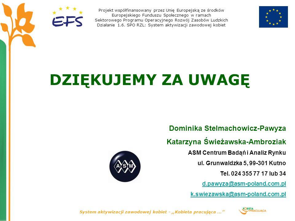 System aktywizacji zawodowej kobiet -,,Kobieta pracująca... DZIĘKUJEMY ZA UWAGĘ Dominika Stelmachowicz-Pawyza Katarzyna Świeżawska-Ambroziak ASM Centr