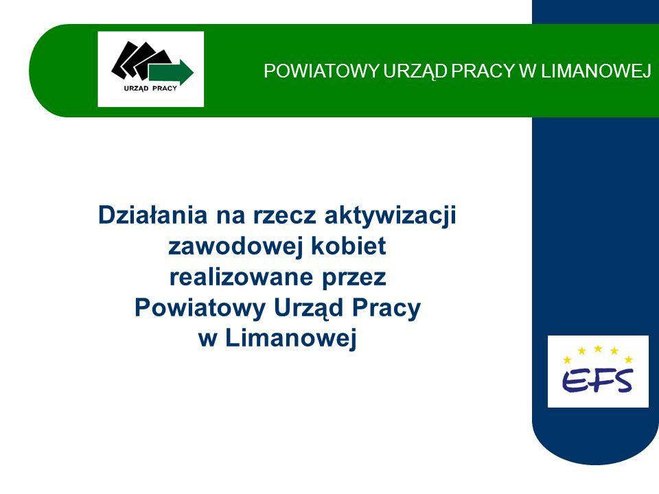 Projekty realizowane przez Powiatowy Urząd Pracy w Limanowej zgodne są z polityką równych szans Równy dostęp kobiet i mężczyzn do form wsparcia proponowanych w projektach.